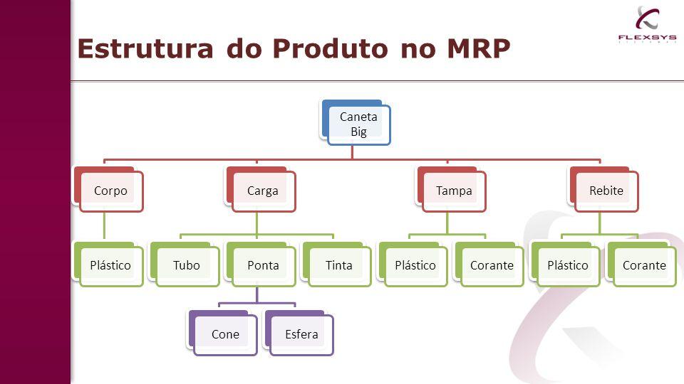 Estrutura do Produto no MRP Caneta Big CorpoPlásticoCargaTuboPontaConeEsferaTintaTampaPlásticoCoranteRebitePlásticoCorante