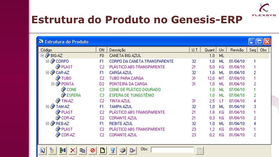Estrutura do Produto no Genesis-ERP