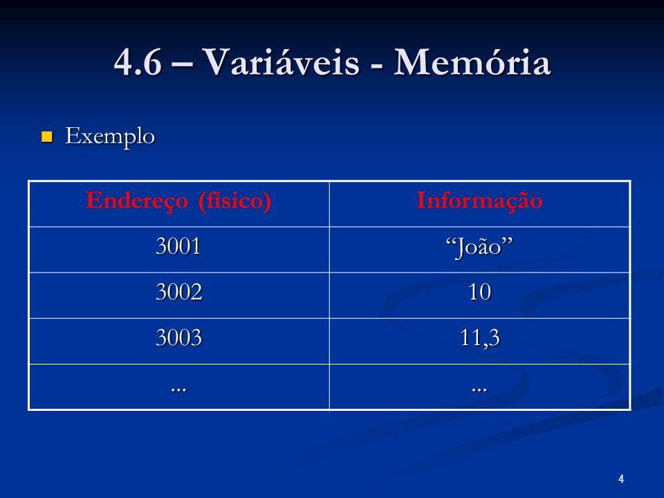 4 4.6 – Variáveis - Memória Exemplo Exemplo Endereço (físico)Informação 3001João 300210 300311,3......