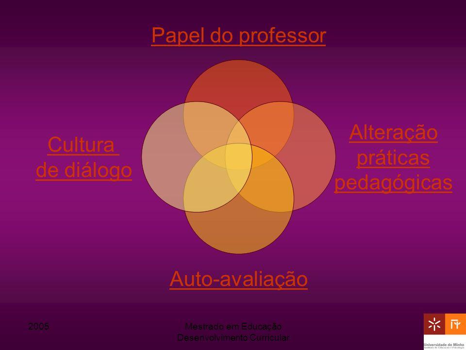 2005Mestrado em Educação Desenvolvimento Curricular Papel do professor Alteração práticas pedagógicas Auto-avaliação Cultura de diálogo