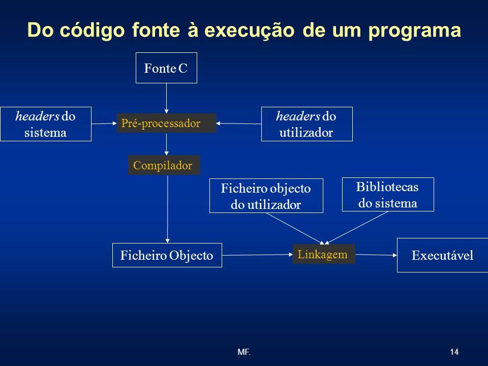 14MF. Do código fonte à execução de um programa Fonte C headers do sistema headers do utilizador Bibliotecas do sistema Ficheiro objecto do utilizador