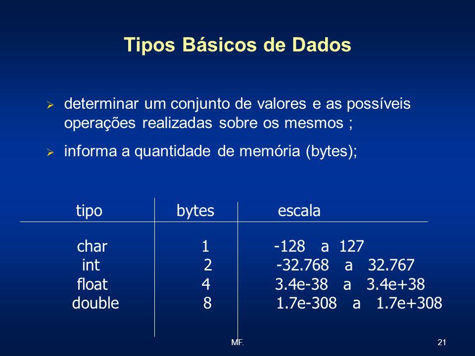 21MF. Tipos Básicos de Dados determinar um conjunto de valores e as possíveis operações realizadas sobre os mesmos ; informa a quantidade de memória (