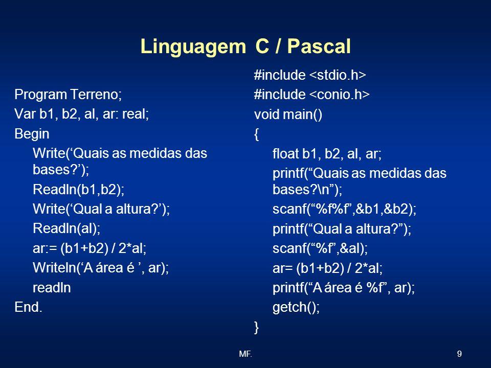 9MF. Linguagem C / Pascal Program Terreno; Var b1, b2, al, ar: real; Begin Write(Quais as medidas das bases?); Readln(b1,b2); Write(Qual a altura?); R