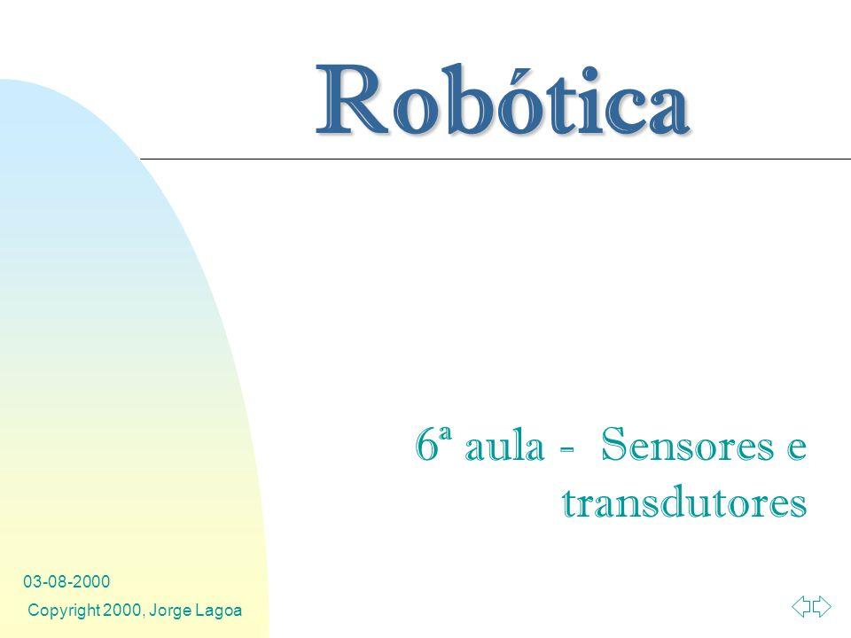 Robótica 03-08-2000 Copyright 2000, Jorge Lagoa 6ª aula - Sensores e transdutores