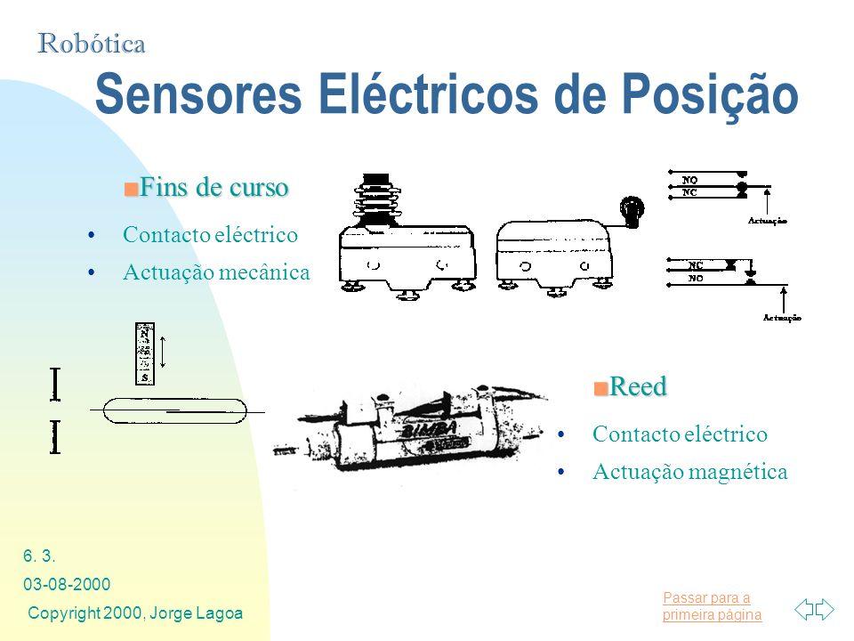 Passar para a primeira página Robótica 03-08-2000 Copyright 2000, Jorge Lagoa 6. 3. Sensores Eléctricos de Posição Fins de cursoFins de curso Contacto