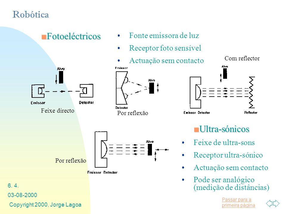 Passar para a primeira página Robótica 03-08-2000 Copyright 2000, Jorge Lagoa 6. 4. FotoeléctricosFotoeléctricos Fonte emissora de luz Receptor foto s