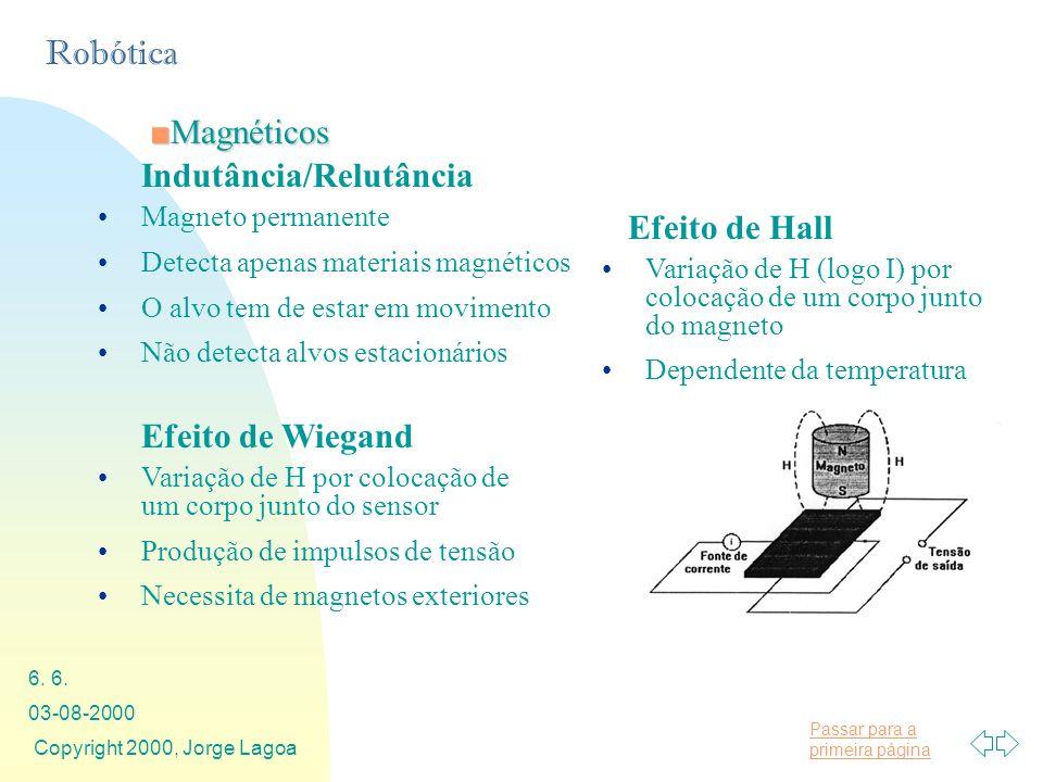 Passar para a primeira página Robótica 03-08-2000 Copyright 2000, Jorge Lagoa 6. MagnéticosMagnéticos Magneto permanente Detecta apenas materiais magn