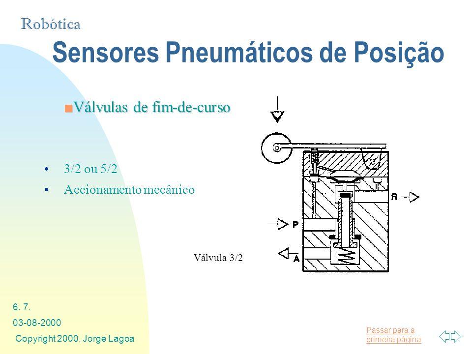 Passar para a primeira página Robótica 03-08-2000 Copyright 2000, Jorge Lagoa 6. 7. Sensores Pneumáticos de Posição Válvulas de fim-de-cursoVálvulas d