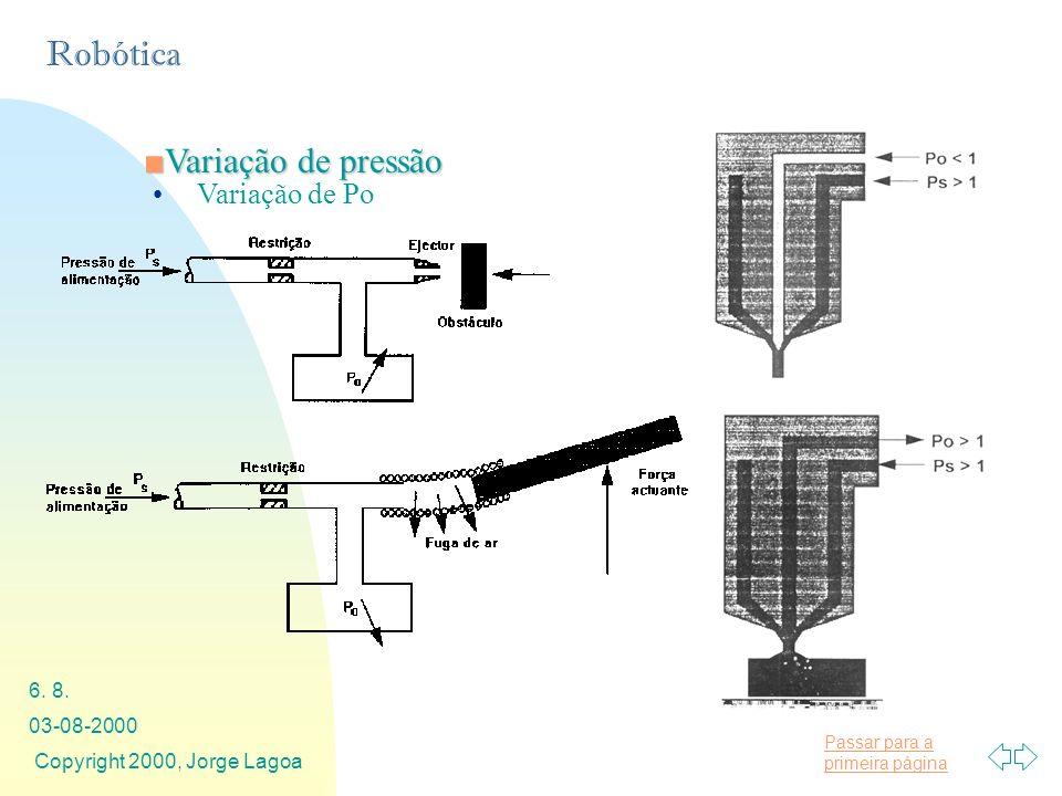 Passar para a primeira página Robótica 03-08-2000 Copyright 2000, Jorge Lagoa 6. 8. Variação de pressãoVariação de pressão Variação de Po