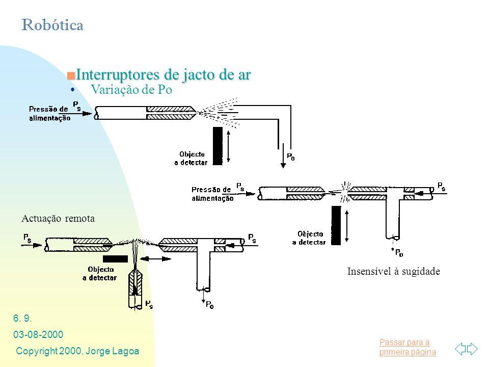 Passar para a primeira página Robótica 03-08-2000 Copyright 2000, Jorge Lagoa 6. 9. Interruptores de jacto de arInterruptores de jacto de ar Variação