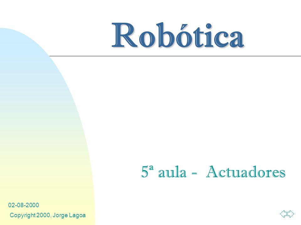 Robótica 02-08-2000 Copyright 2000, Jorge Lagoa 5ª aula - Actuadores