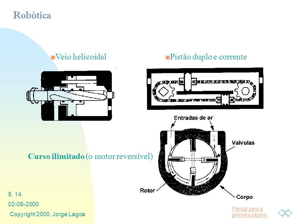 Passar para a primeira página Robótica 02-08-2000 Copyright 2000, Jorge Lagoa 5. 14. Pistão duplo e correnteVeio helicoidal Curso ilimitado (o motor r