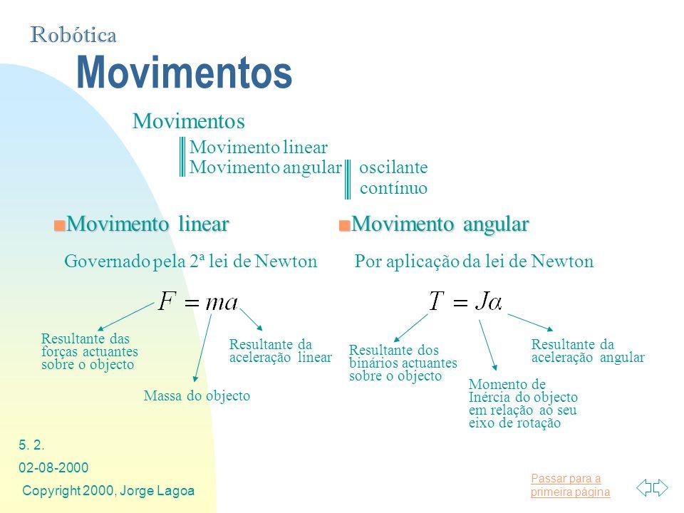 Passar para a primeira página Robótica 02-08-2000 Copyright 2000, Jorge Lagoa 5. 2. Movimento linearMovimento linear Movimentos Movimento linear Movim