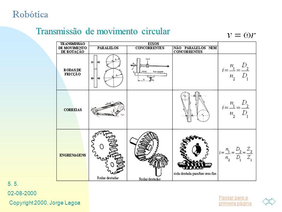 Passar para a primeira página Robótica 02-08-2000 Copyright 2000, Jorge Lagoa 5. Transmissão de movimento circular