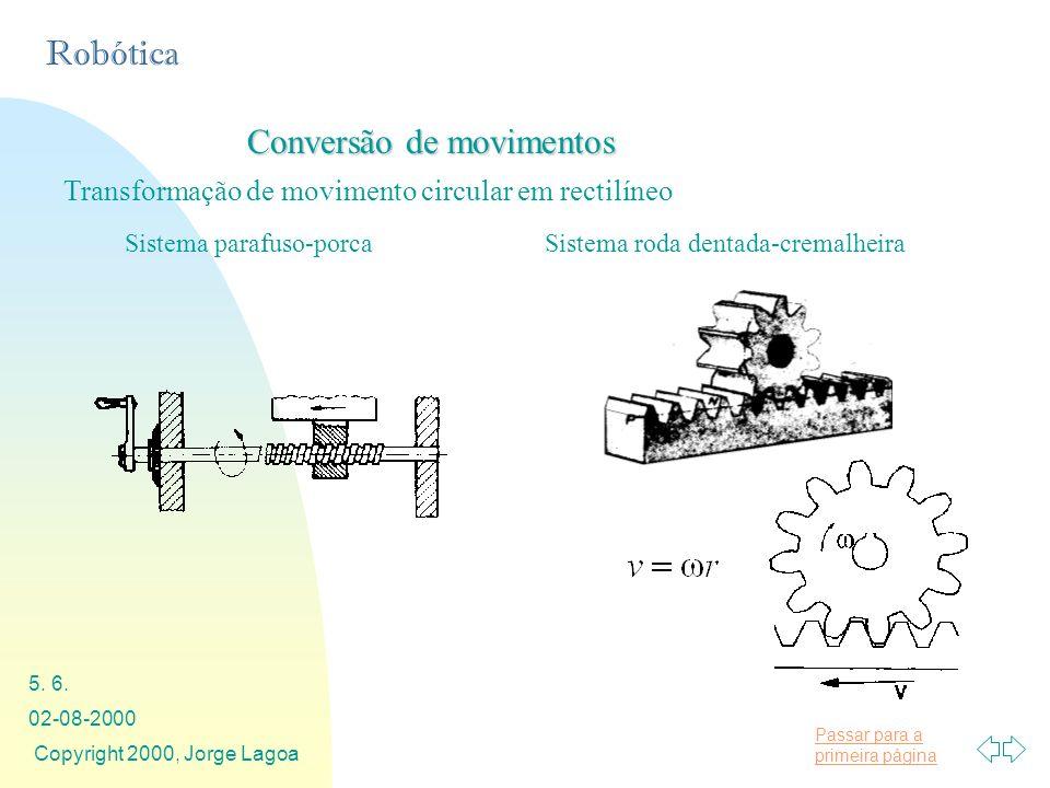 Passar para a primeira página Robótica 02-08-2000 Copyright 2000, Jorge Lagoa 5. 6. Conversão de movimentos Transformação de movimento circular em rec