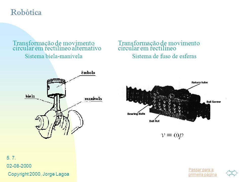 Passar para a primeira página Robótica 02-08-2000 Copyright 2000, Jorge Lagoa 5. 7. Transformação de movimento circular em rectilíneo Sistema de fuso