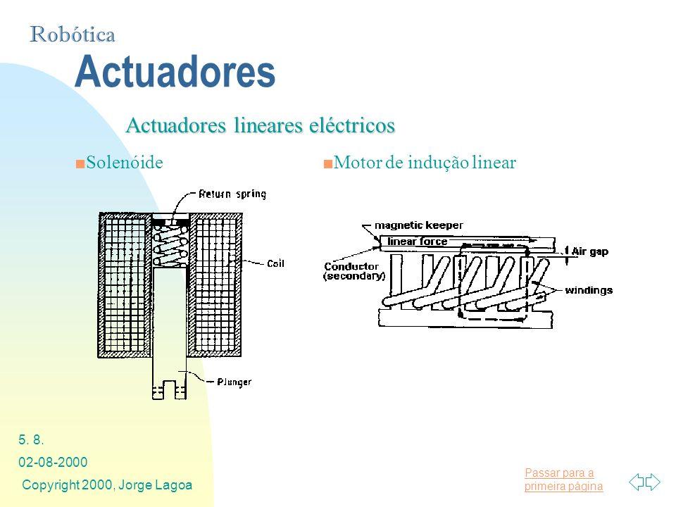 Passar para a primeira página Robótica 02-08-2000 Copyright 2000, Jorge Lagoa 5. 8. Actuadores lineares eléctricos Actuadores SolenóideMotor de induçã