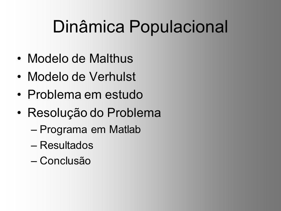 Dinâmica Populacional Modelo de Malthus Modelo de Verhulst Problema em estudo Resolução do Problema –Programa em Matlab –Resultados –Conclusão