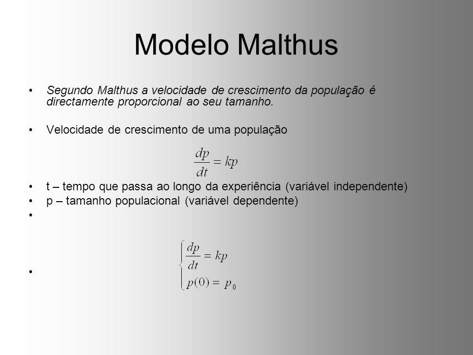 Modelo Malthus Segundo Malthus a velocidade de crescimento da população é directamente proporcional ao seu tamanho. Velocidade de crescimento de uma p