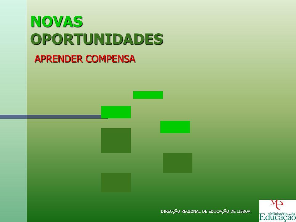 NOVAS OPORTUNIDADES APRENDER COMPENSA Direcção Regional de Educação de Lisboa Cursos de Educação e FormaçãoLEZÍRIA N.º Total de Escolas (EB23/EBI/ES) = 62 N.º Total de Concelhos = 21 DIRECÇÃO REGIONAL DE EDUCAÇÃO DE LISBOA