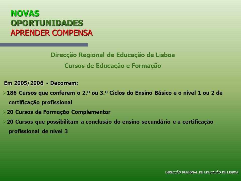 NOVAS OPORTUNIDADES APRENDER COMPENSA Direcção Regional de Educação de Lisboa Cursos de Educação e Formação Em 2005/2006 - Decorrem Em 2005/2006 - Dec