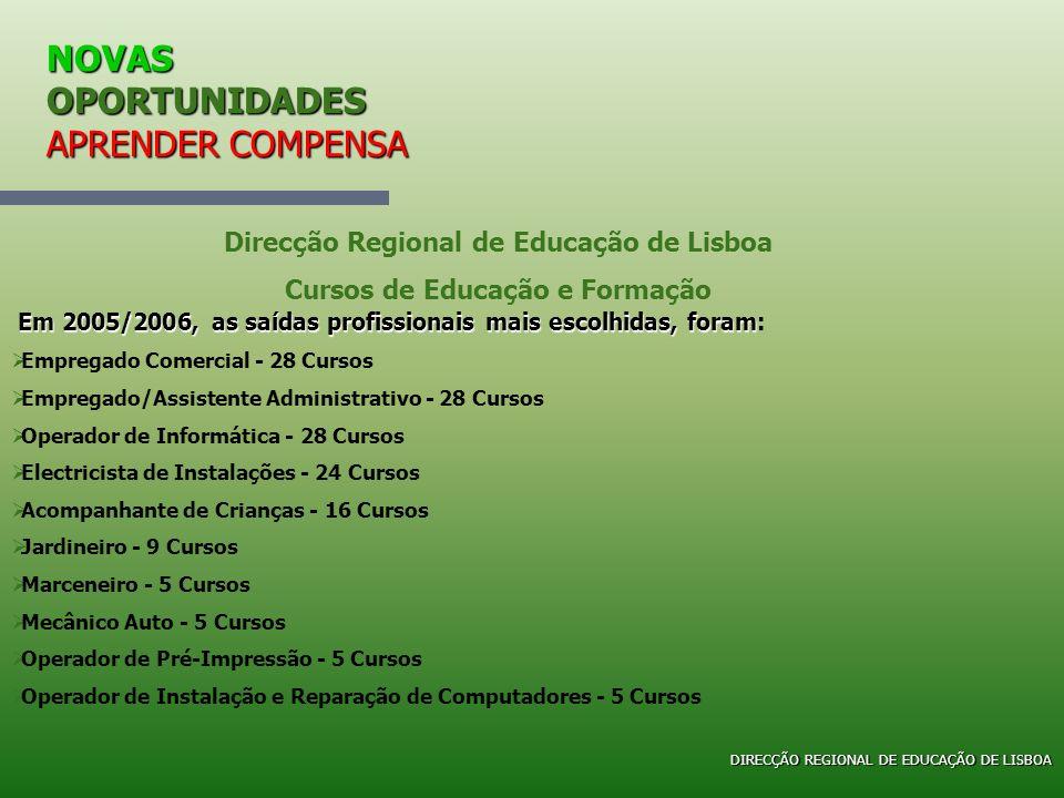 NOVAS OPORTUNIDADES APRENDER COMPENSA Direcção Regional de Educação de Lisboa Cursos de Educação e Formação Em 2005/2006, as saídas profissionais mais