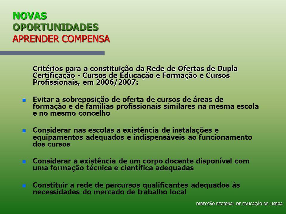NOVAS OPORTUNIDADES APRENDER COMPENSA Critérios para a constituição da Rede de Ofertas de Dupla Certificação - Cursos de Educação e Formação e Cursos