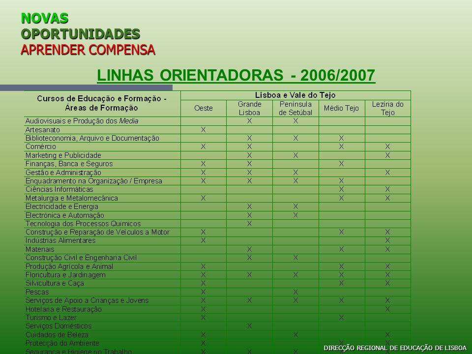 NOVAS OPORTUNIDADES APRENDER COMPENSA LINHAS ORIENTADORAS - 2006/2007 DIRECÇÃO REGIONAL DE EDUCAÇÃO DE LISBOA