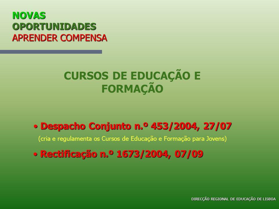 NOVAS OPORTUNIDADES APRENDER COMPENSA CURSOS DE EDUCAÇÃO E FORMAÇÃO Despacho Conjunto n.º 453/2004, 27/07 Despacho Conjunto n.º 453/2004, 27/07 (cria