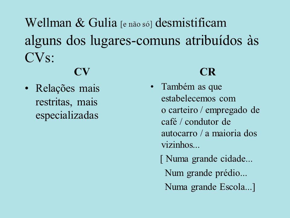 Wellman & Gulia [e não só] desmistificam alguns dos lugares-comuns atribuídos às CVs: CV Relações mais restritas, mais especializadas CR Também as que estabelecemos com o carteiro / empregado de café / condutor de autocarro / a maioria dos vizinhos...