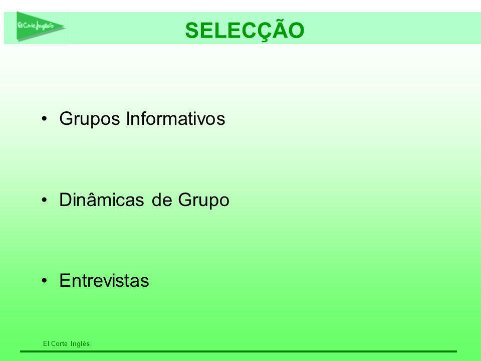El Corte Inglés SELECÇÃO Grupos Informativos Dinâmicas de Grupo Entrevistas
