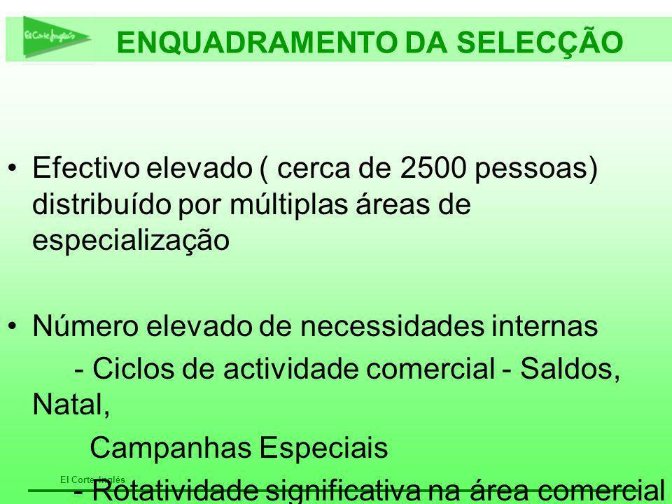 El Corte Inglés ENQUADRAMENTO DA SELECÇÃO Efectivo elevado ( cerca de 2500 pessoas) distribuído por múltiplas áreas de especialização Número elevado d
