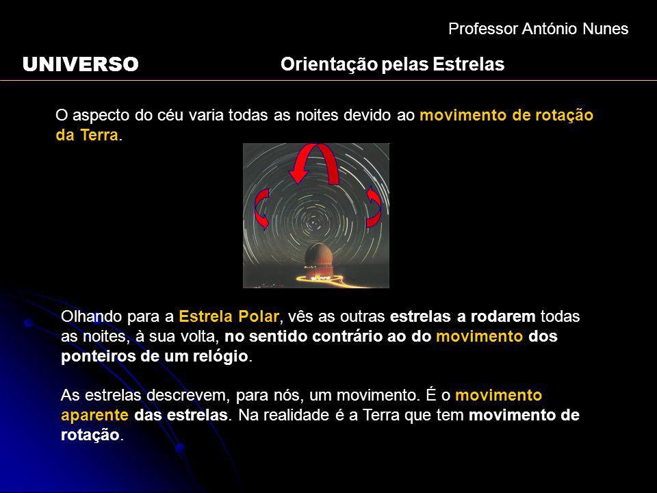 UNIVERSO Orientação pelas Estrelas Professor António Nunes O aspecto do céu varia todas as noites devido ao movimento de rotação da Terra. Olhando par