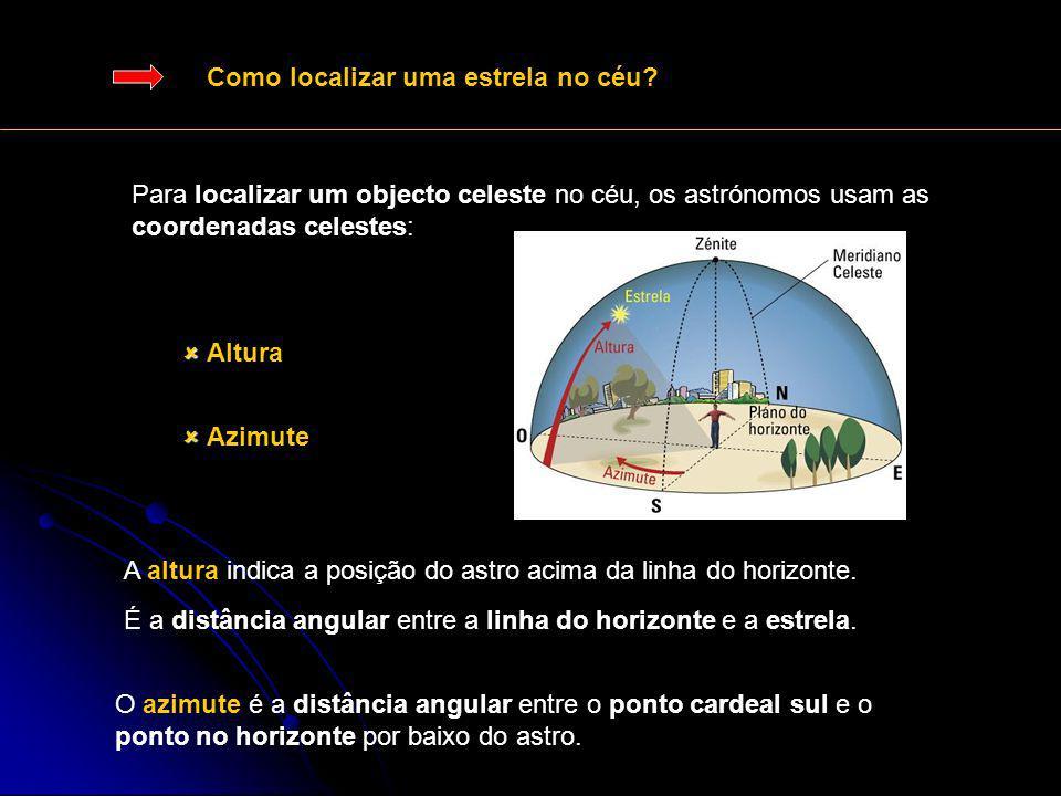 Como localizar uma estrela no céu? Para localizar um objecto celeste no céu, os astrónomos usam as coordenadas celestes: A altura indica a posição do