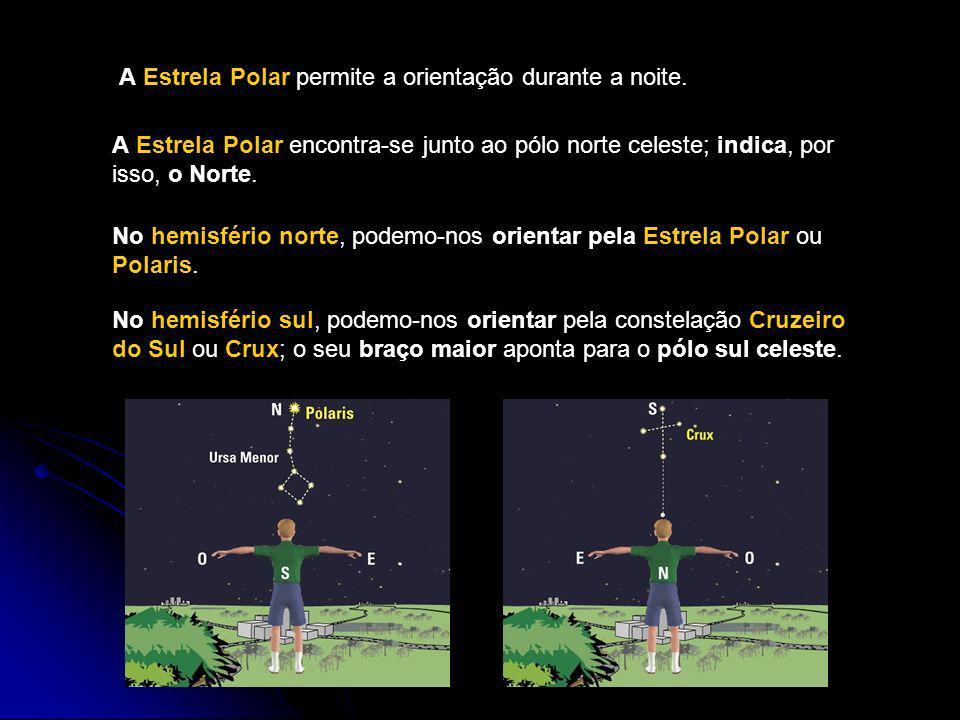 A Estrela Polar encontra-se junto ao pólo norte celeste; indica, por isso, o Norte. No hemisfério norte, podemo-nos orientar pela Estrela Polar ou Pol