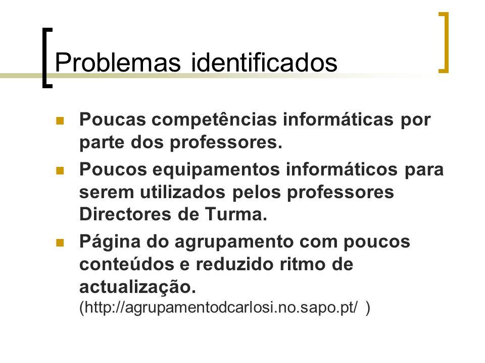 Problemas identificados Necessidade de criar uma equipa de TIC.