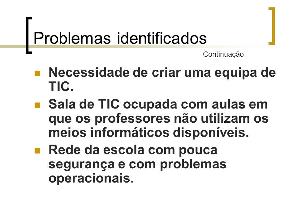 Problemas identificados Distribuição de rede ao Pavilhão A, B e 1º Ciclo/JI.