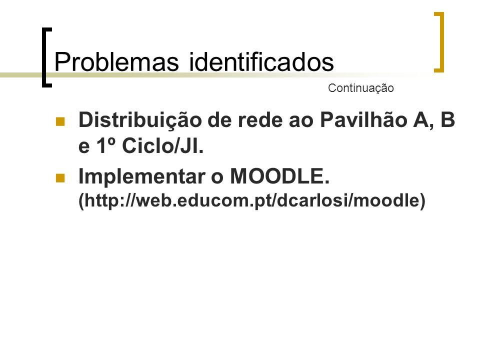 Gestão do Plano de TIC Coordenadores de Páginas Web e Blogs http://matematicadcarlosi.no.sapo.pt http://ecoescoladcarlosi.no.sapo.pt http://portuguesdcarlosi.no.sapo.pt http://asvinteeosoito.no.sapo.pt http://aprendercriativo.no.sapo.pt http://areadeprojecto7a.blogspot.com/