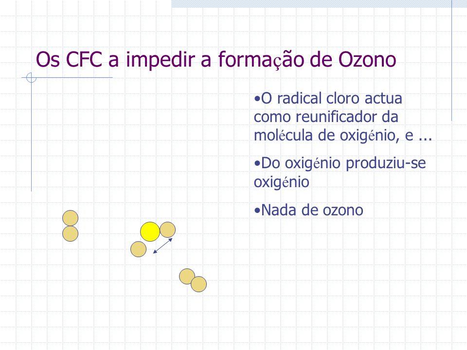 Os CFC a impedir a forma ç ão de Ozono O radical cloro acaba livre como come ç ou...