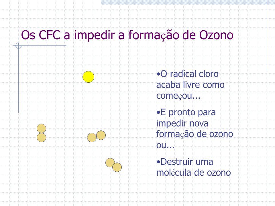 Os CFC a destruir Ozono O radical cloro é muito reactivo Reage com a mol é cula de ozno, que por acaso nem é das mais resistentes e...
