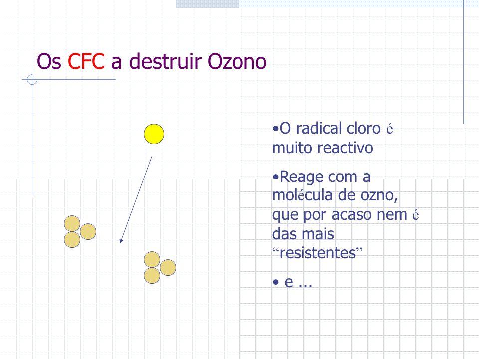 Os CFC a destruir Ozono O radical cloro fica livre outra vez Forma-se oxig é nio, mas disso h á muito...