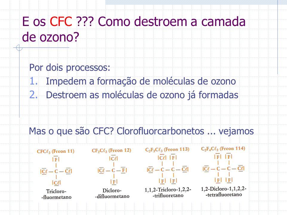 Consideremos o singelo exemplo do Freon 11 Cloro Fl ú orCarbono Esta mol é cula foi muito utilizada na ind ú stria.