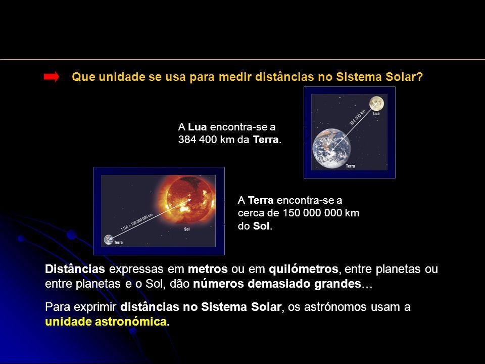 Que unidade se usa para medir distâncias no Sistema Solar? A Lua encontra-se a 384 400 km da Terra. A Terra encontra-se a cerca de 150 000 000 km do S