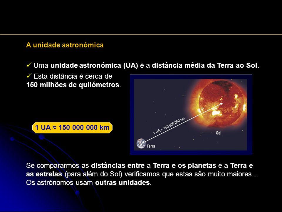 A unidade astronómica Uma unidade astronómica (UA) é a distância média da Terra ao Sol. Esta distância é cerca de 150 milhões de quilómetros. 1 UA 150