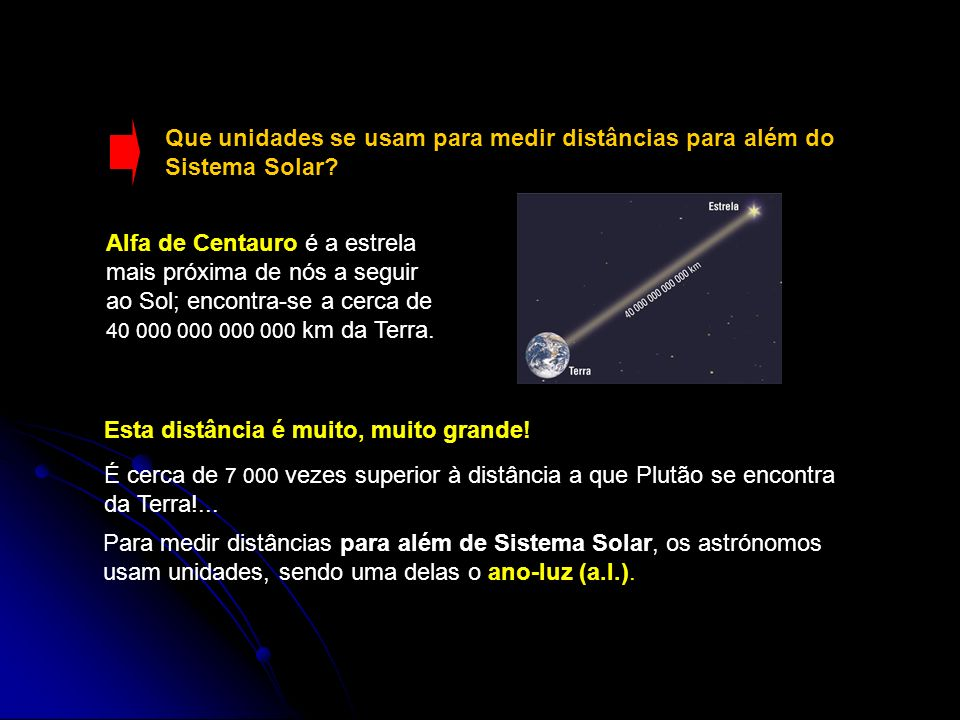 Que unidades se usam para medir distâncias para além do Sistema Solar? Alfa de Centauro é a estrela mais próxima de nós a seguir ao Sol; encontra-se a