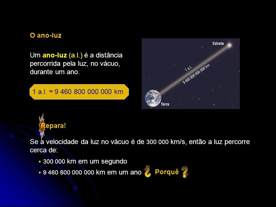O ano-luz Um ano-luz (a.l.) é a distância percorrida pela luz, no vácuo, durante um ano. 1 a.l. 9 460 800 000 000 km Se a velocidade da luz no vácuo é