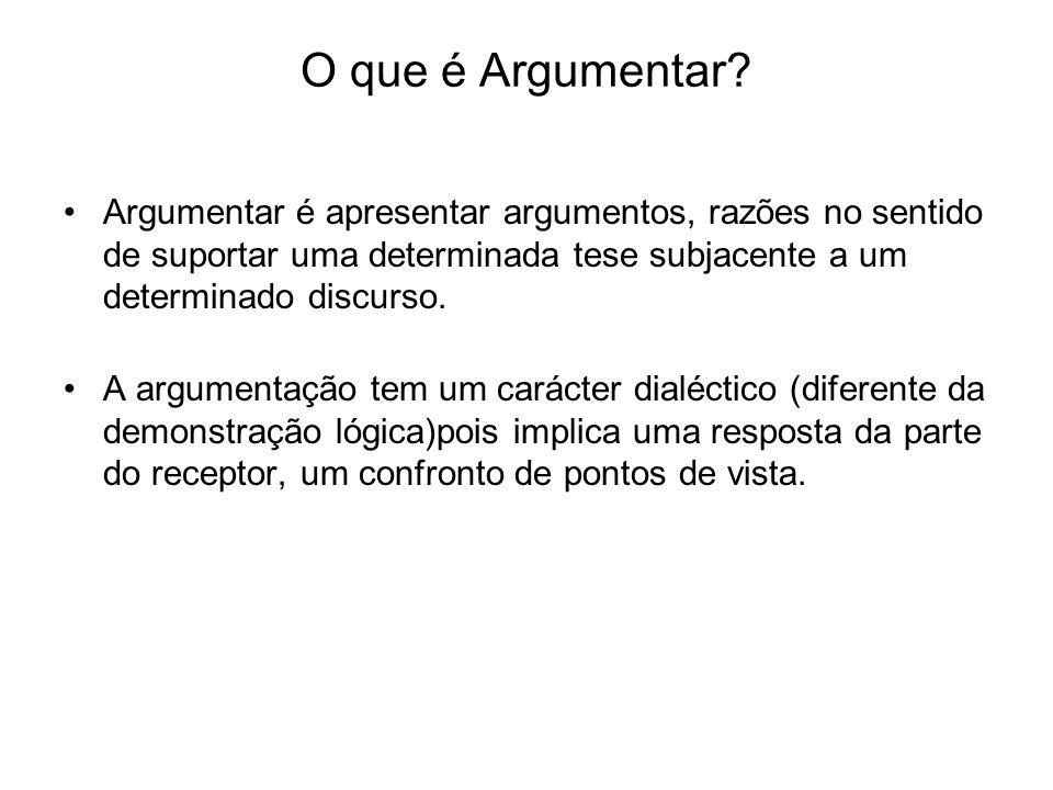 O que é Argumentar? Argumentar é apresentar argumentos, razões no sentido de suportar uma determinada tese subjacente a um determinado discurso. A arg