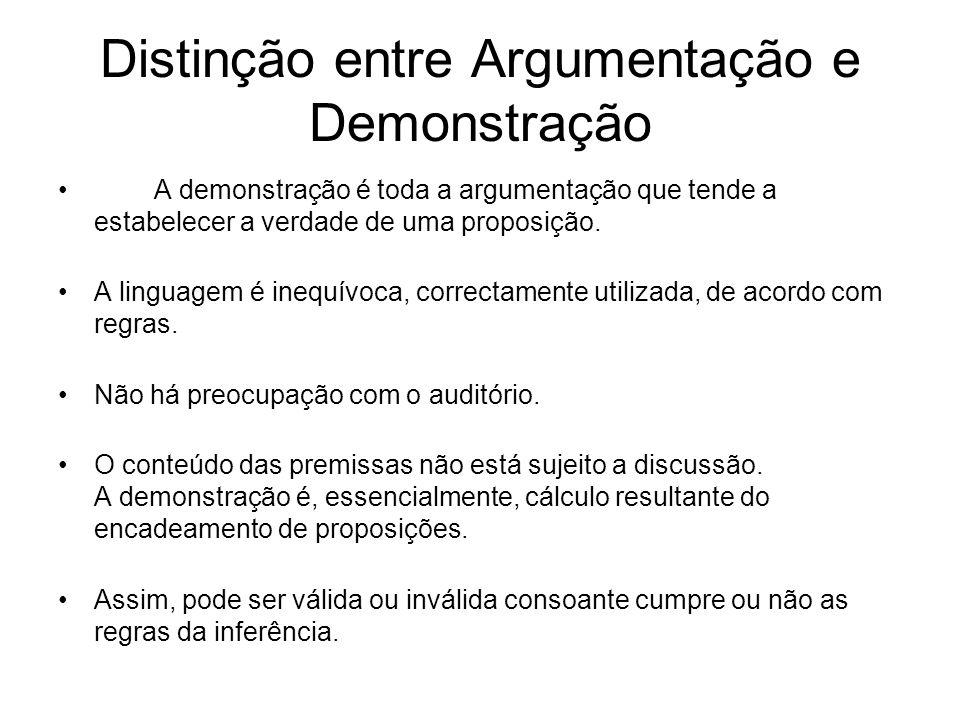 Distinção entre Argumentação e Demonstração A demonstração é toda a argumentação que tende a estabelecer a verdade de uma proposição.