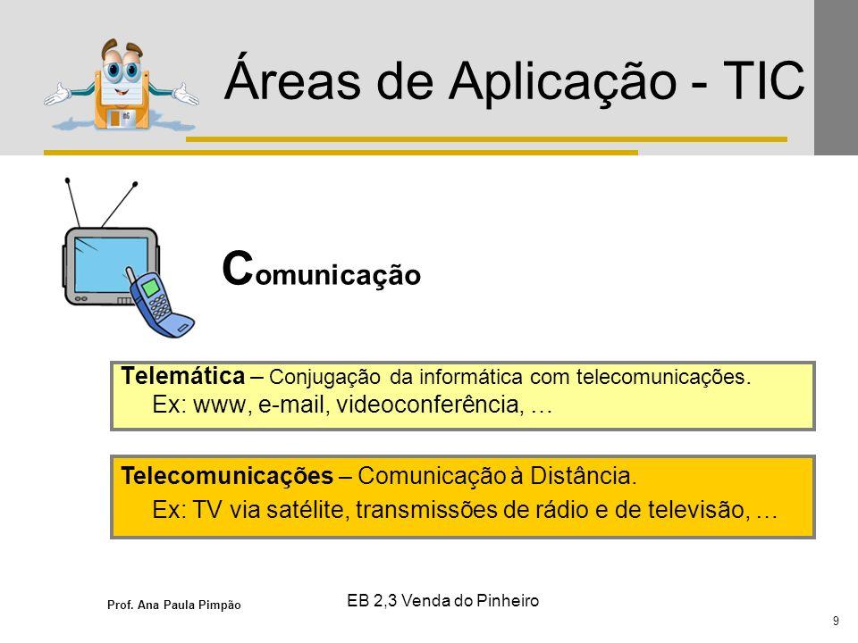 Prof. Ana Paula Pimpão 9 EB 2,3 Venda do Pinheiro Áreas de Aplicação - TIC C omunicação Telemática – Conjugação da informática com telecomunicações. E