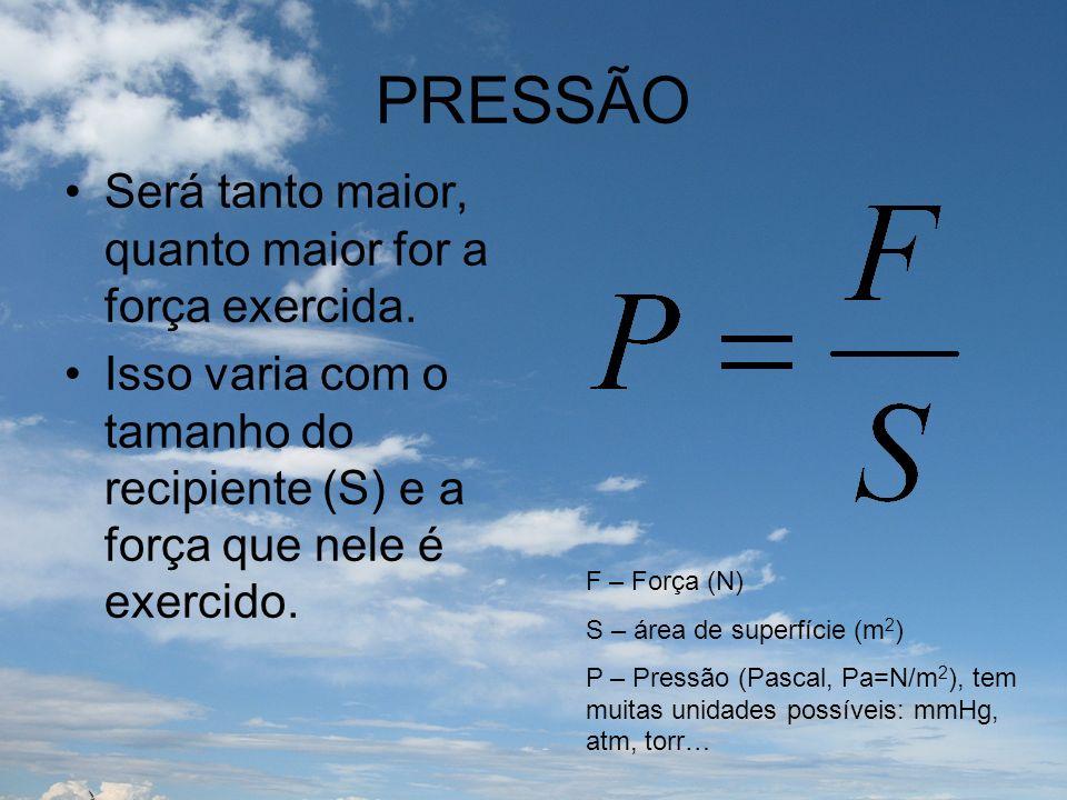 PRESSÃO Será tanto maior, quanto maior for a força exercida. Isso varia com o tamanho do recipiente (S) e a força que nele é exercido. F – Força (N) S